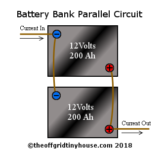 Batteries in Parallel Circuit