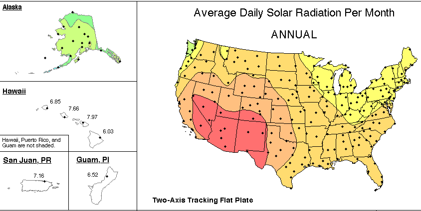 Annual Solar Power via Dual Axis Solar Trackers