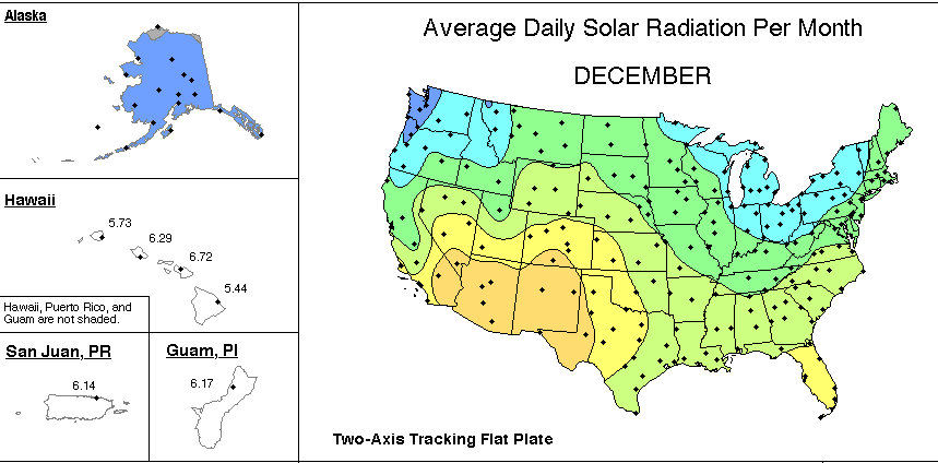 Solar Power via Dual-Axis Solar Trackers for December