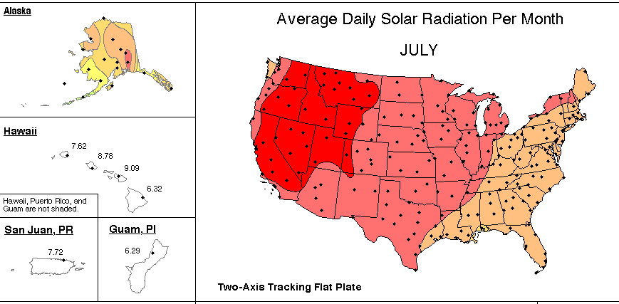 Solar Power via Dual-Axis Solar Trackers for July