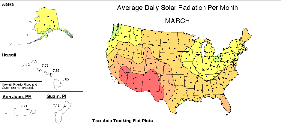 solar power via dual axis solar tracker for March